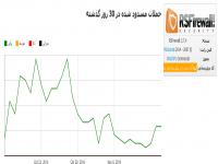 افزونه RSFirewall 2.11.4 فارسی اورجینال | آراس فایروال فارسی | فایل سلر